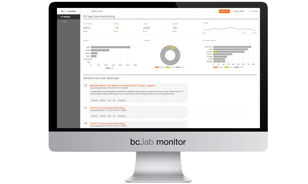 bc.lab Social Media Monitoring