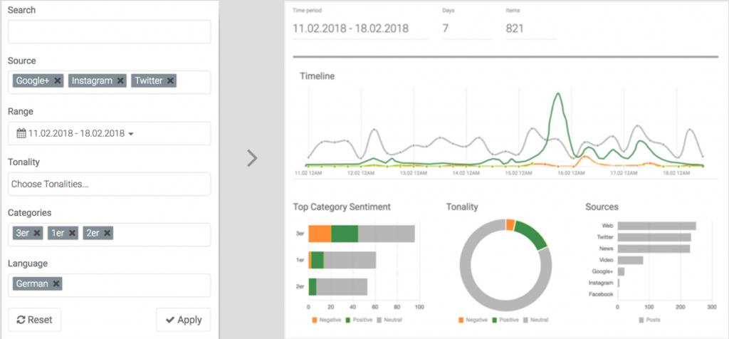 Multi-Filter tool for social media analysis